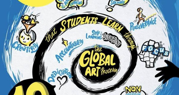 10 Skills of Learning Global Art